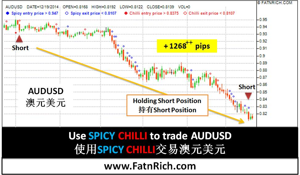 Pair trade finder forex
