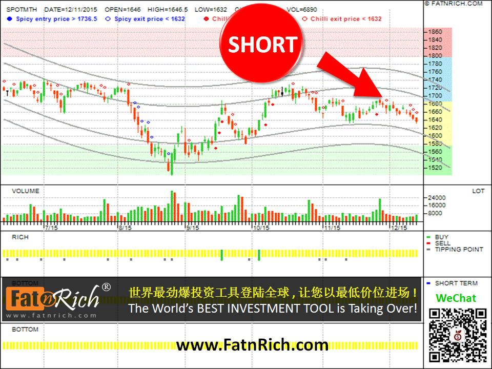 Forex trading jobs in australia