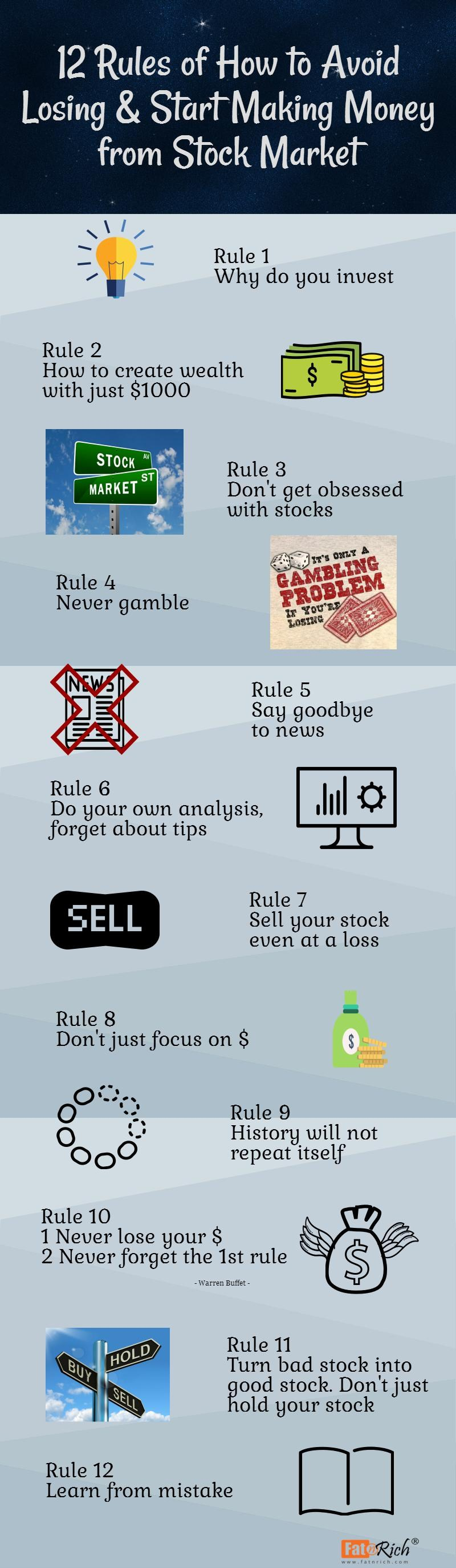 12 Rules of How to Avoid Losing and Start Making Money from Stock Market