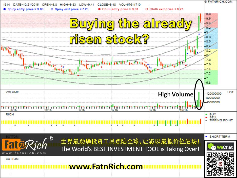 Taiwan stock: China Petrochemical Development Corp 1314